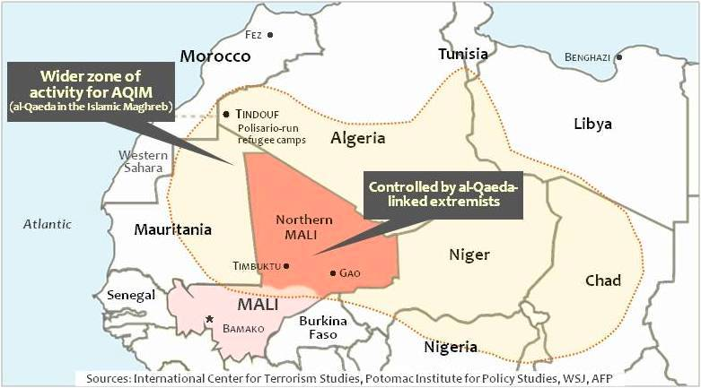UNESCO deplores new destruction of Timbuktu historical sites by Islamist jihadists in Mali. A new study says al-Qaeda-linked jihadists in Mali/Sahel number 8-14,000, expected to double in a year. AFP has reported jihadists pouring into Mali from Algeria, including Polisario-run camps near Tindouf, and elsewhere.