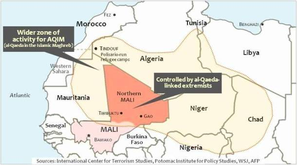Morocco breaks up cell in Fez for recruiting jihadists to AQIM camps in Algeria. A new study says al-Qaeda-linked jihadists in Mali/Sahel number 8-14,000, expected to double in a year. AFP has reported jihadists pouring into Mali from Algeria, including Polisario-run camps near Tindouf, and elsewhere.
