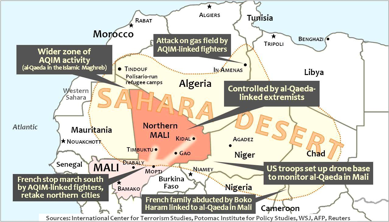 Map - Mali, Algeria, Niger and AQIM in Sahel
